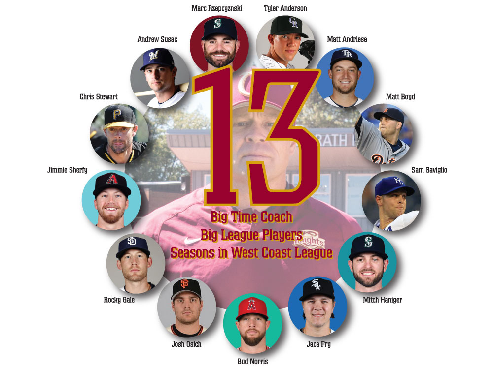 Lucky 13 Graphic