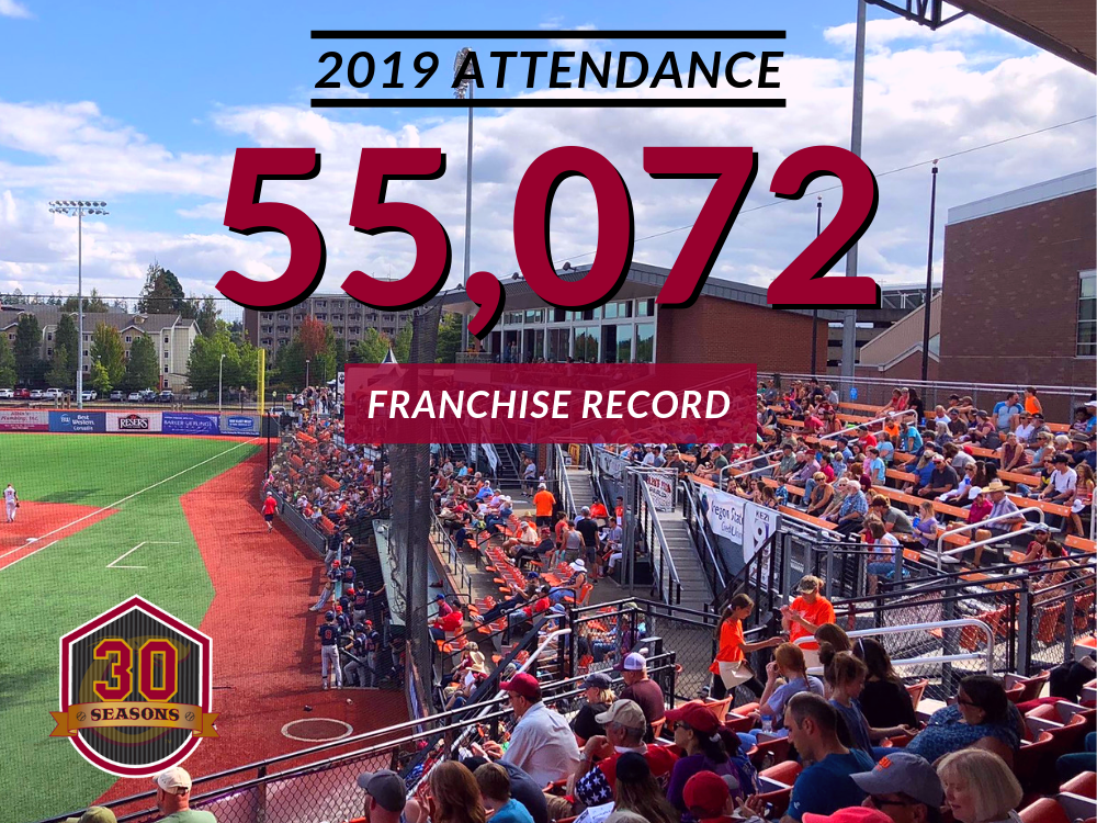 Knights Break Attendance Marks; Eclipse 55,000 Total For First Time